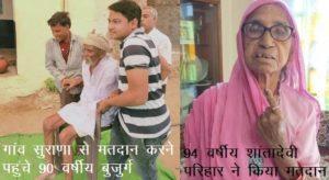 loksabha election udaipur