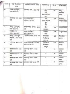 corona lockdown 4 rajasthan roadways buses will start from 23 may inter district of rajasthan